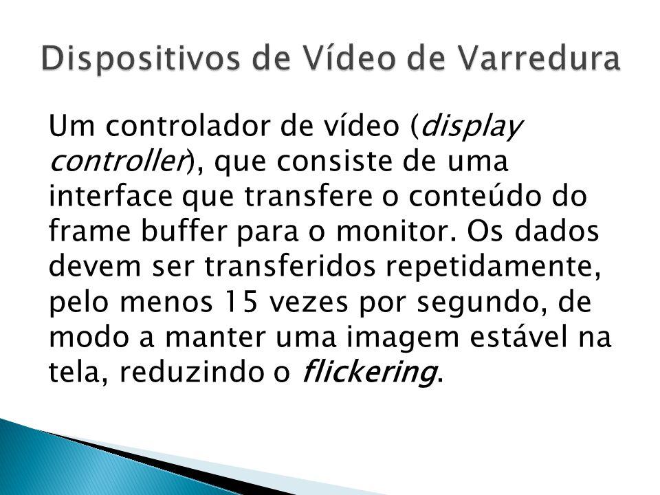 Um controlador de vídeo (display controller), que consiste de uma interface que transfere o conteúdo do frame buffer para o monitor.
