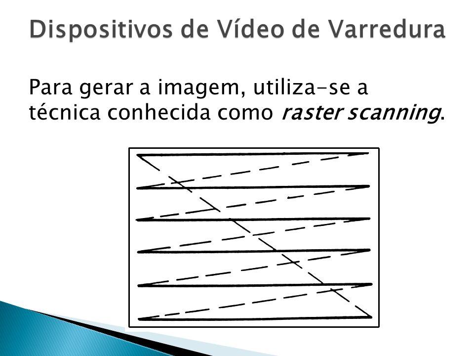 Dispositivos de Vídeo de Varredura Para gerar a imagem, utiliza-se a técnica conhecida como raster scanning.