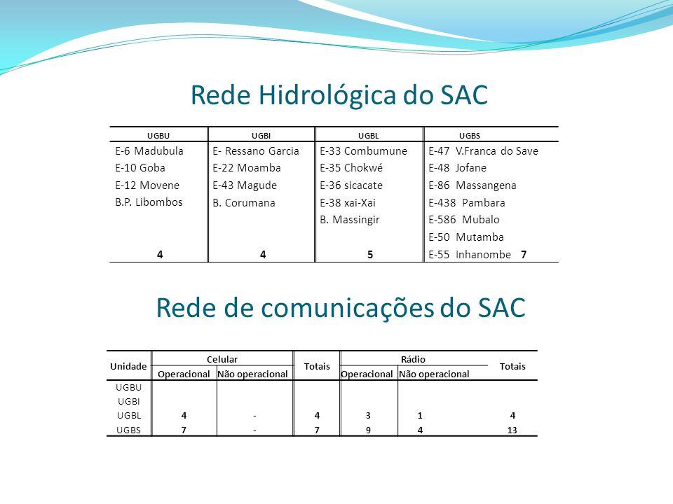 Rede Hidrológica do SAC UGBUUGBIUGBLUGBS E-6 MadubulaE- Ressano GarciaE-33 CombumuneE-47 V.Franca do Save E-10 GobaE-22 MoambaE-35 ChokwéE-48 Jofane E