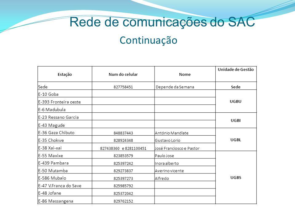 Continuação EstaçãoNum do celularNome Unidade de Gestão Sede 827758451 Depende da SemanaSede E-10 Goba UGBU E-393 Fronteira oeste E-6 Madubula E-23 Re