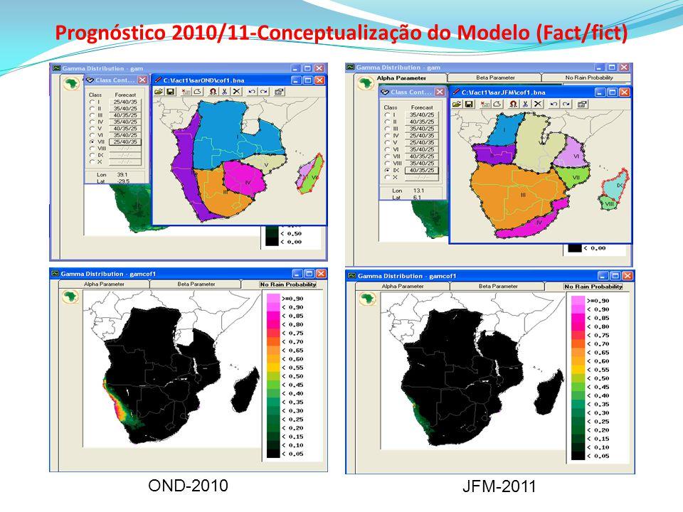 Prognóstico 2010/11-Conceptualização do Modelo (Fact/fict) OND-2010 JFM-2011