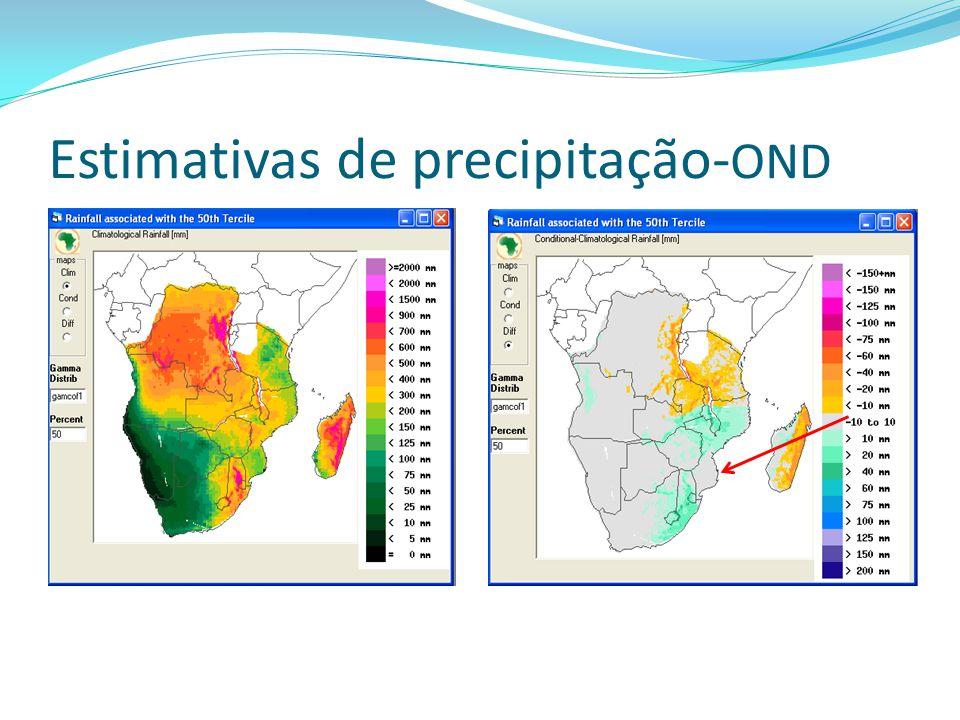 Estimativas de precipitação- OND