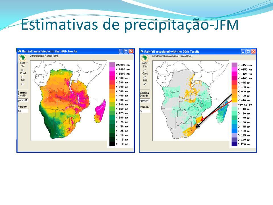 Estimativas de precipitação- JFM