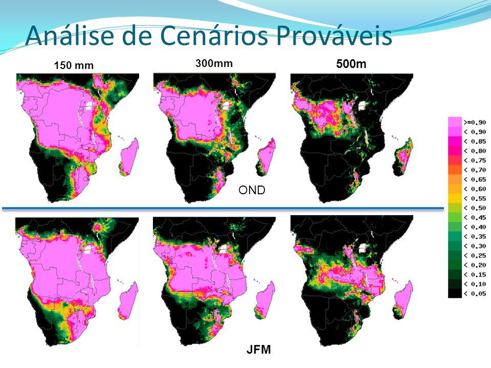 Análise de Cenários Prováveis 150 mm 300mm 500m m OND JFM