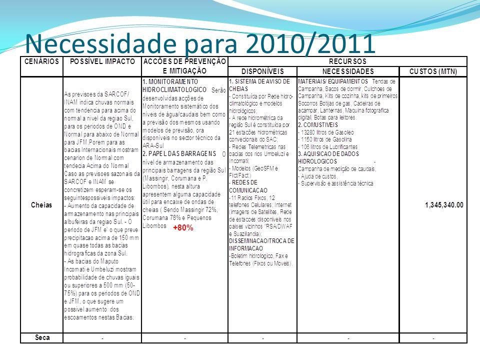Necessidade para 2010/2011 +80%