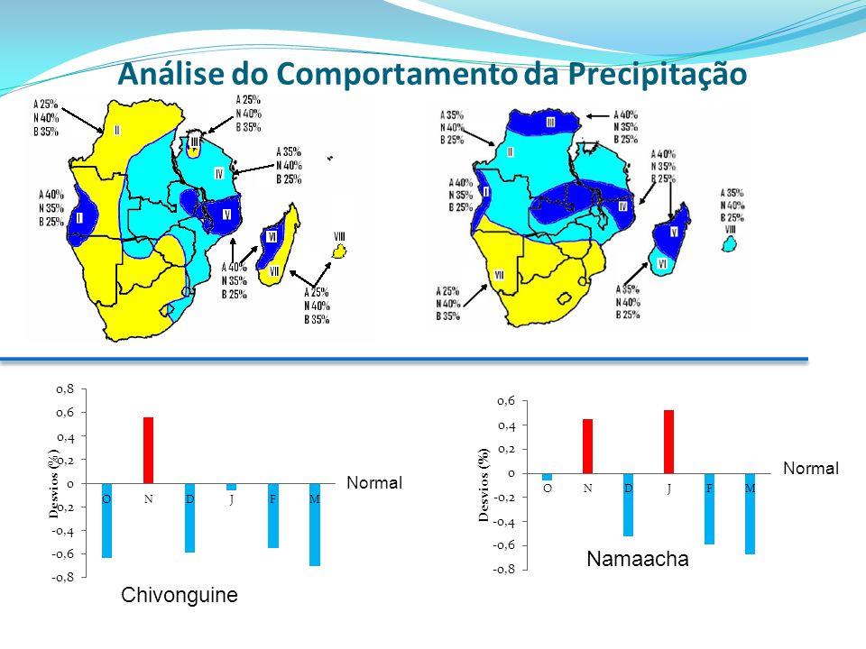 Análise do Comportamento da Precipitação Chivonguine Namaacha Normal