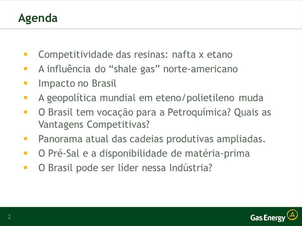 2 Agenda Competitividade das resinas: nafta x etano A influência do shale gas norte-americano Impacto no Brasil A geopolítica mundial em eteno/polietileno muda O Brasil tem vocação para a Petroquímica.
