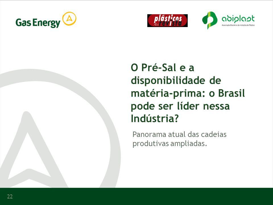 22 O Pré-Sal e a disponibilidade de matéria-prima: o Brasil pode ser líder nessa Indústria.