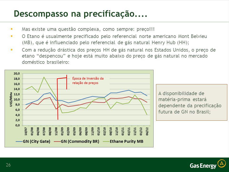 26 Descompasso na precificação....Mas existe uma questão complexa, como sempre: preço!!.