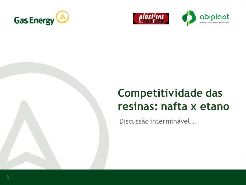3 Competitividade das resinas: nafta x etano Discussão interminável...