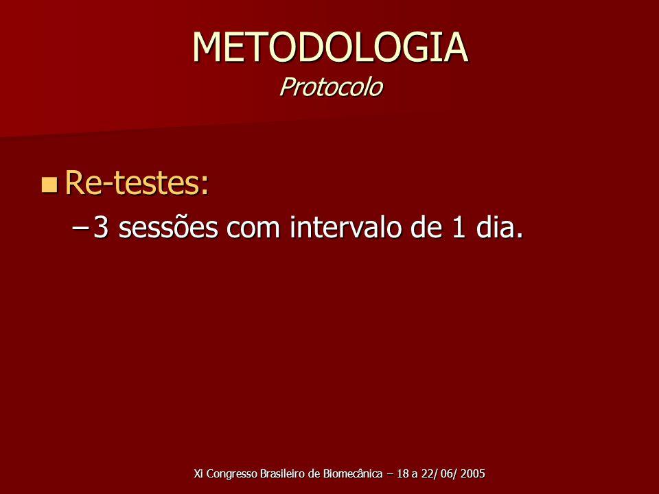 Xi Congresso Brasileiro de Biomecânica – 18 a 22/ 06/ 2005 METODOLOGIA Protocolo Re-testes: Re-testes: –3 sessões com intervalo de 1 dia.