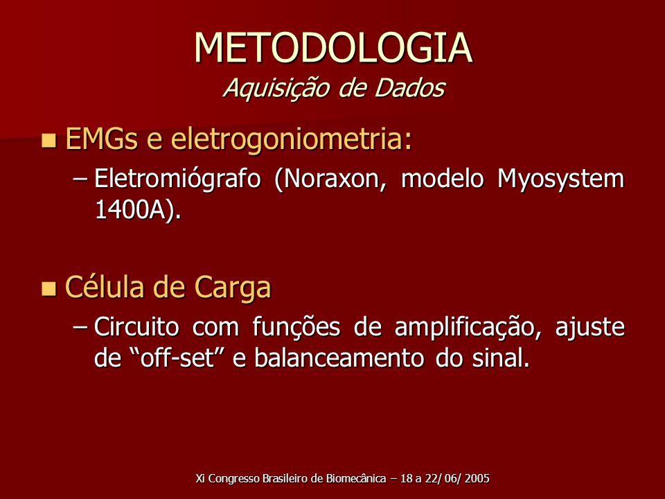 Xi Congresso Brasileiro de Biomecânica – 18 a 22/ 06/ 2005 METODOLOGIA Aquisição de Dados EMGs e eletrogoniometria: EMGs e eletrogoniometria: –Eletromiógrafo (Noraxon, modelo Myosystem 1400A).