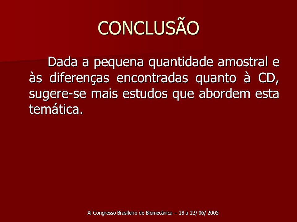 Xi Congresso Brasileiro de Biomecânica – 18 a 22/ 06/ 2005 CONCLUSÃO Dada a pequena quantidade amostral e às diferenças encontradas quanto à CD, sugere-se mais estudos que abordem esta temática.