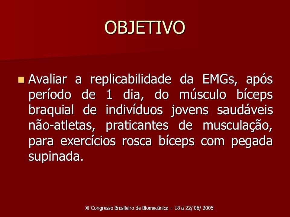 Xi Congresso Brasileiro de Biomecânica – 18 a 22/ 06/ 2005 OBJETIVO Avaliar a replicabilidade da EMGs, após período de 1 dia, do músculo bíceps braquial de indivíduos jovens saudáveis não-atletas, praticantes de musculação, para exercícios rosca bíceps com pegada supinada.