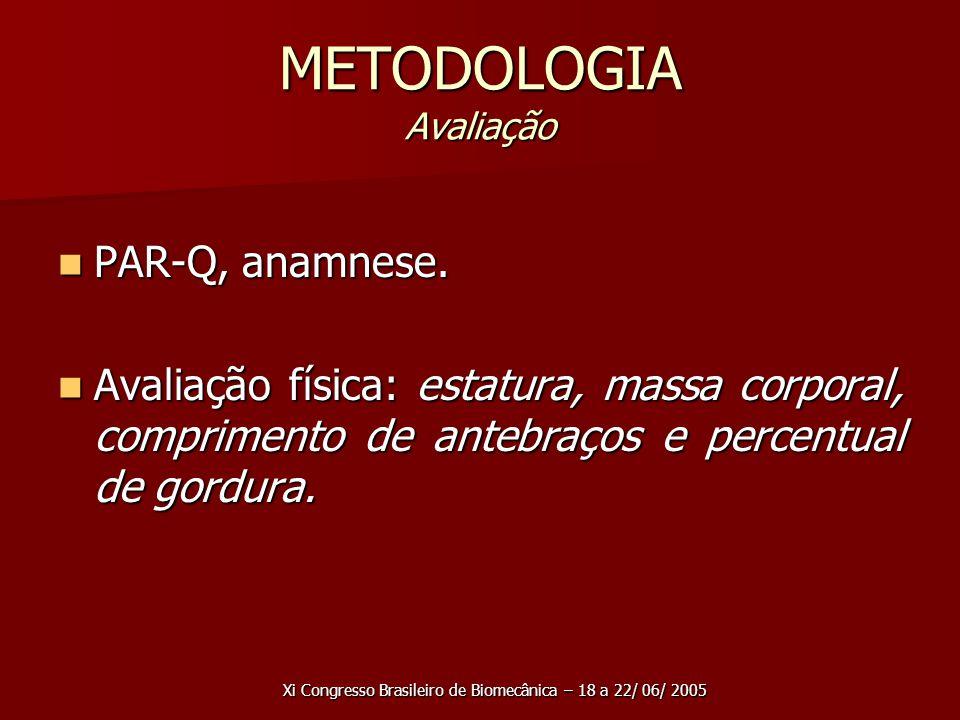 Xi Congresso Brasileiro de Biomecânica – 18 a 22/ 06/ 2005 METODOLOGIA Avaliação PAR-Q, anamnese.