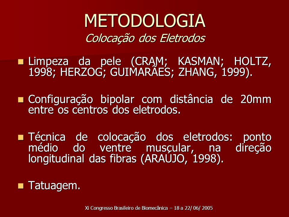 Xi Congresso Brasileiro de Biomecânica – 18 a 22/ 06/ 2005 METODOLOGIA Colocação dos Eletrodos Limpeza da pele (CRAM; KASMAN; HOLTZ, 1998; HERZOG; GUIMARÃES; ZHANG, 1999).