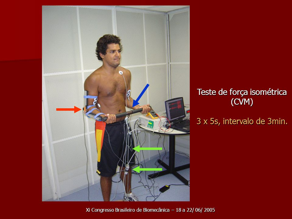 Xi Congresso Brasileiro de Biomecânica – 18 a 22/ 06/ 2005 Teste de força isométrica (CVM) 3 x 5s, intervalo de 3min.