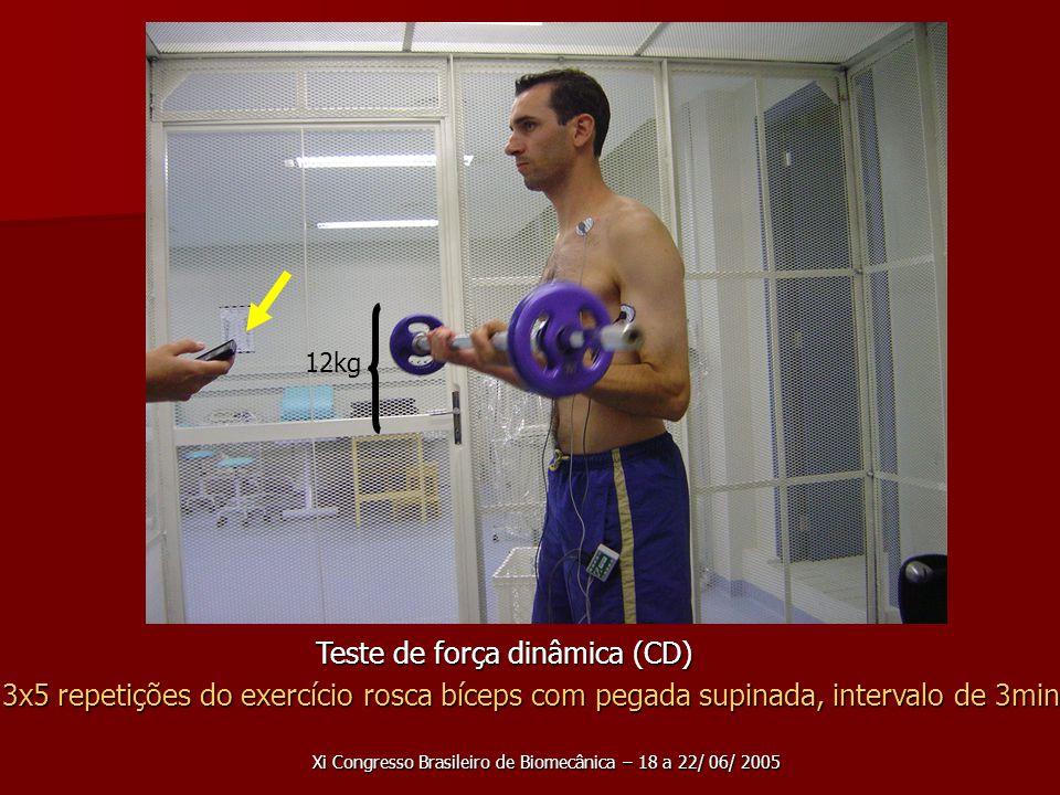 Xi Congresso Brasileiro de Biomecânica – 18 a 22/ 06/ 2005 Teste de força dinâmica (CD) 3x5 repetições do exercício rosca bíceps com pegada supinada, intervalo de 3min 12kg