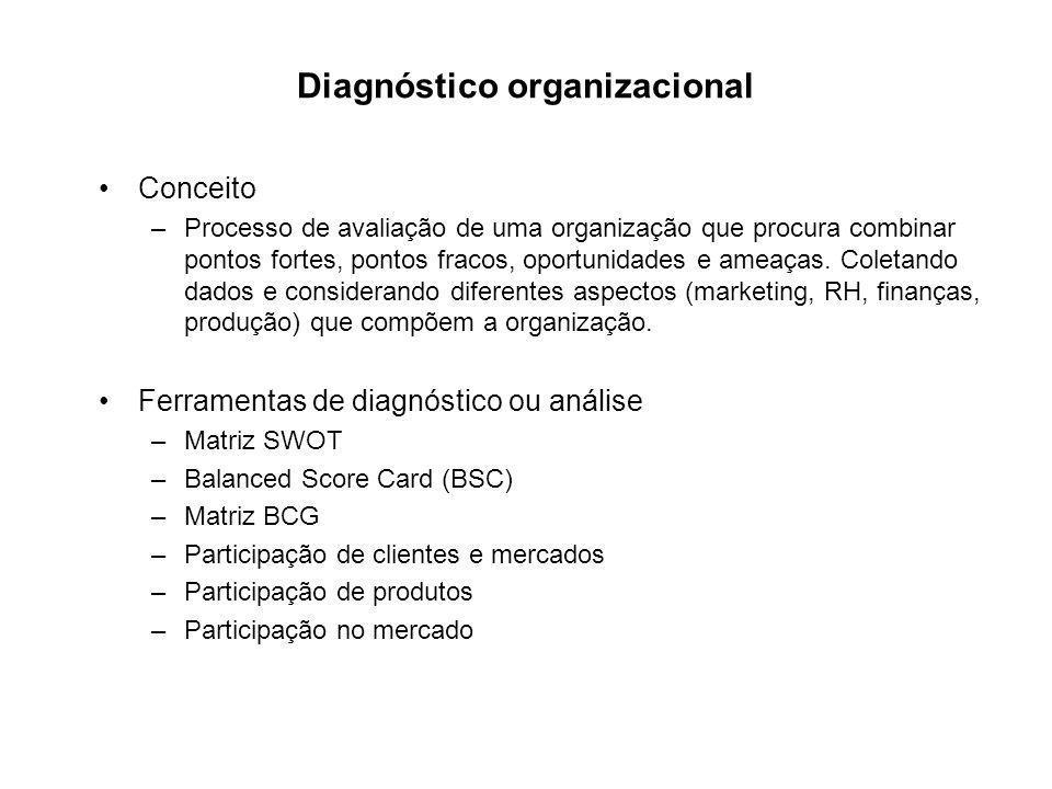 Diagnóstico organizacional Conceito –Processo de avaliação de uma organização que procura combinar pontos fortes, pontos fracos, oportunidades e ameaças.