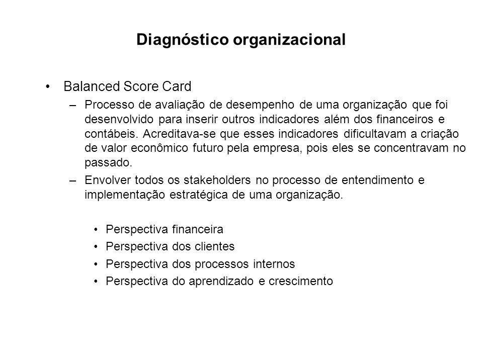 Diagnóstico organizacional Balanced Score Card –Processo de avaliação de desempenho de uma organização que foi desenvolvido para inserir outros indicadores além dos financeiros e contábeis.