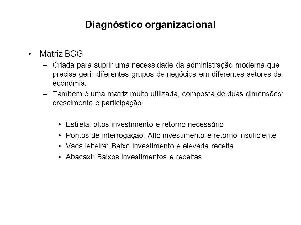Diagnóstico organizacional Matriz BCG –Criada para suprir uma necessidade da administração moderna que precisa gerir diferentes grupos de negócios em diferentes setores da economia.