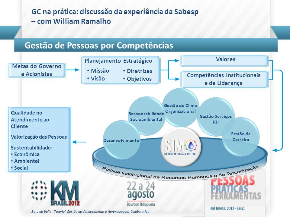 Beto do Valle - Tutorial Gestão do Conhecimento e Aprendizagem Colaborativa GC na prática: discussão da experiência da Sabesp – com William Ramalho Me