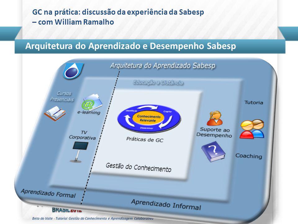 Beto do Valle - Tutorial Gestão do Conhecimento e Aprendizagem Colaborativa GC na prática: discussão da experiência da Sabesp – com William Ramalho Ar