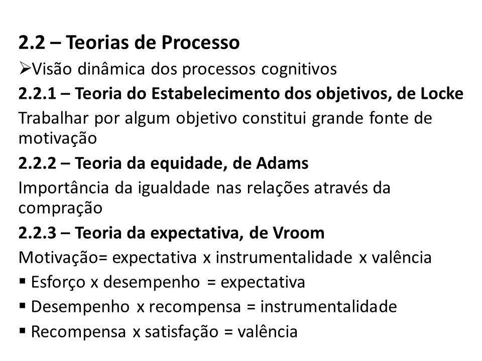 2.2 – Teorias de Processo Visão dinâmica dos processos cognitivos 2.2.1 – Teoria do Estabelecimento dos objetivos, de Locke Trabalhar por algum objetivo constitui grande fonte de motivação 2.2.2 – Teoria da equidade, de Adams Importância da igualdade nas relações através da compração 2.2.3 – Teoria da expectativa, de Vroom Motivação= expectativa x instrumentalidade x valência Esforço x desempenho = expectativa Desempenho x recompensa = instrumentalidade Recompensa x satisfação = valência
