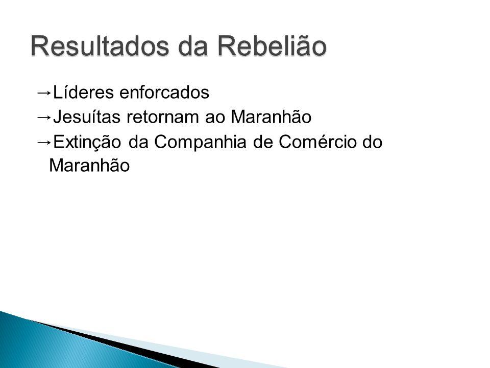 Líderes enforcados Jesuítas retornam ao Maranhão Extinção da Companhia de Comércio do Maranhão