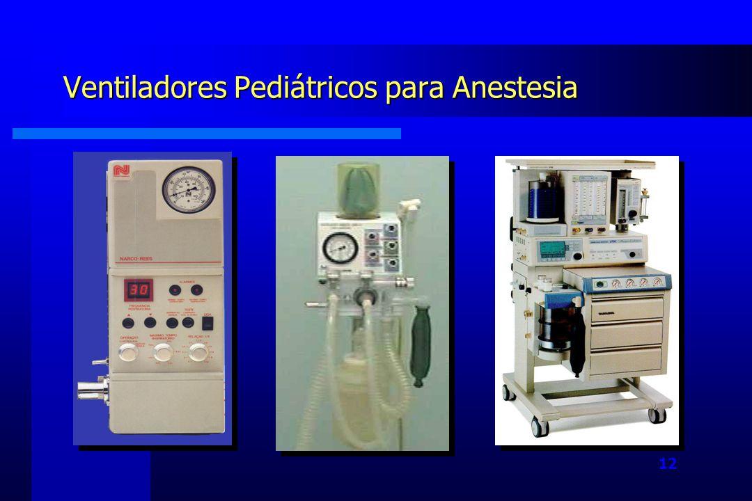 12 Ventiladores Pediátricos para Anestesia