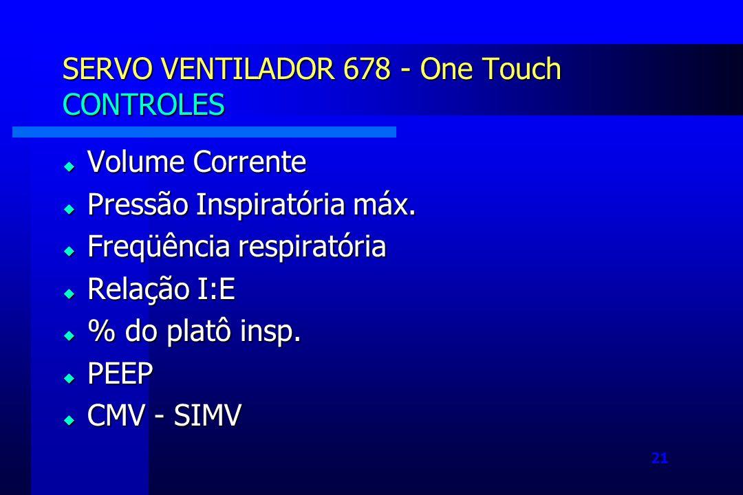 21 Volume Corrente Volume Corrente Pressão Inspiratória máx.