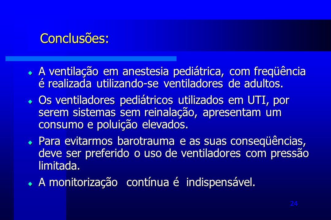 24 Conclusões: Conclusões: A ventilação em anestesia pediátrica, com freqüência é realizada utilizando-se ventiladores de adultos.