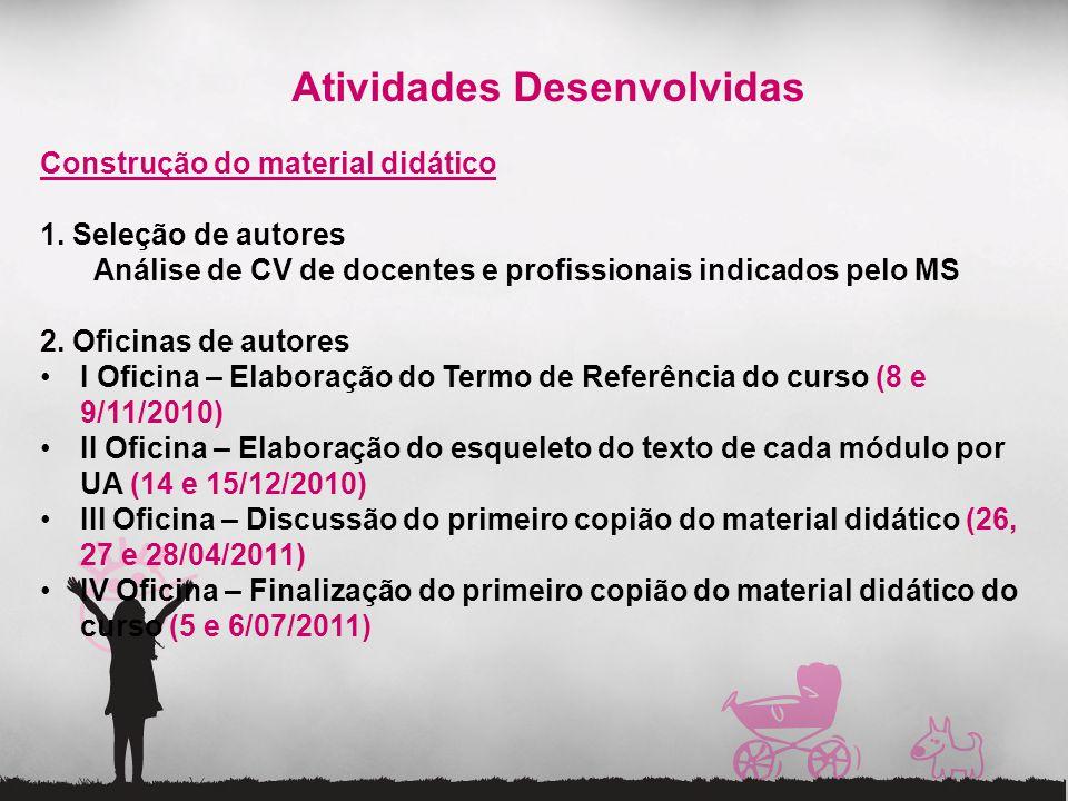 Atividades Desenvolvidas Construção do material didático 1. Seleção de autores Análise de CV de docentes e profissionais indicados pelo MS 2. Oficinas