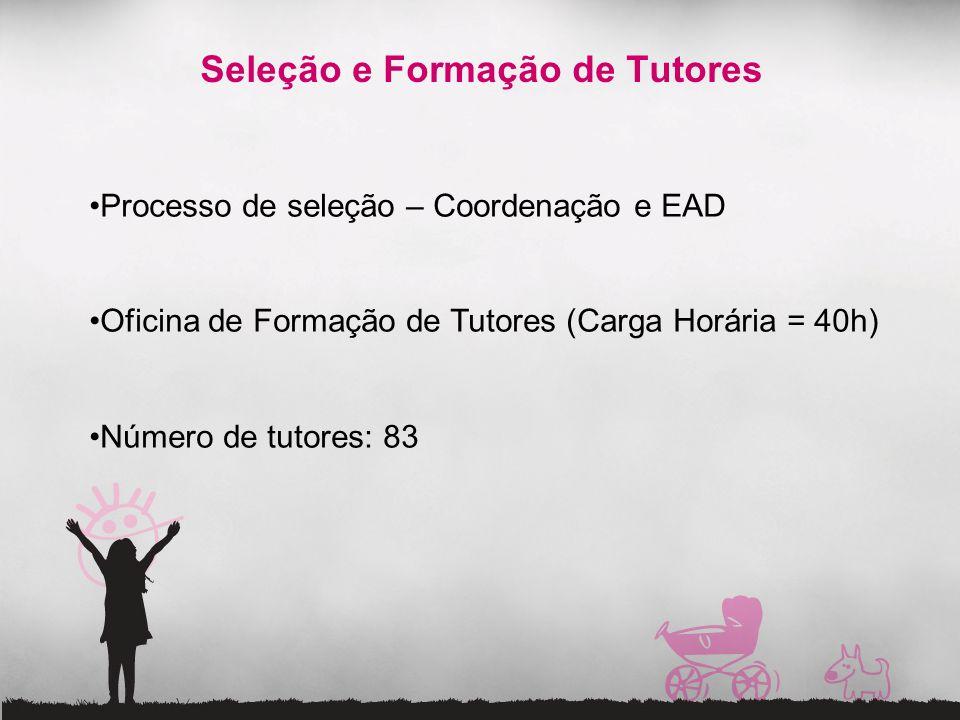 Seleção e Formação de Tutores Processo de seleção – Coordenação e EAD Oficina de Formação de Tutores (Carga Horária = 40h) Número de tutores: 83