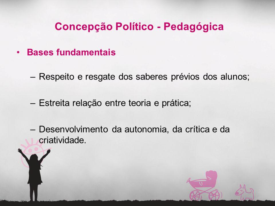 Concepção Político - Pedagógica Bases fundamentais –Respeito e resgate dos saberes prévios dos alunos; –Estreita relação entre teoria e prática; –Dese