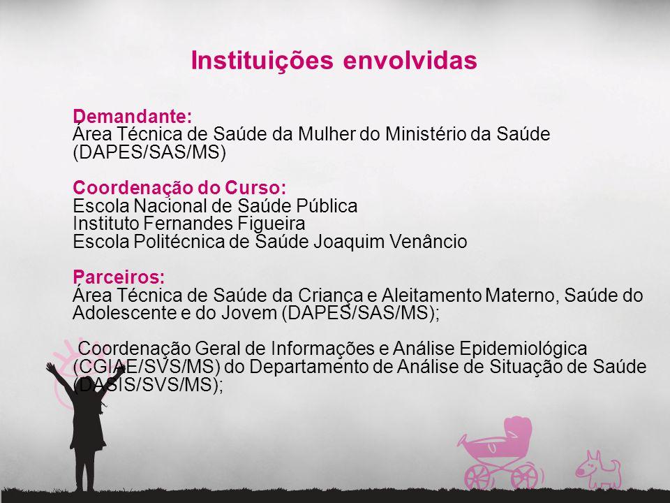 Demandante: Área Técnica de Saúde da Mulher do Ministério da Saúde (DAPES/SAS/MS) Coordenação do Curso: Escola Nacional de Saúde Pública Instituto Fer