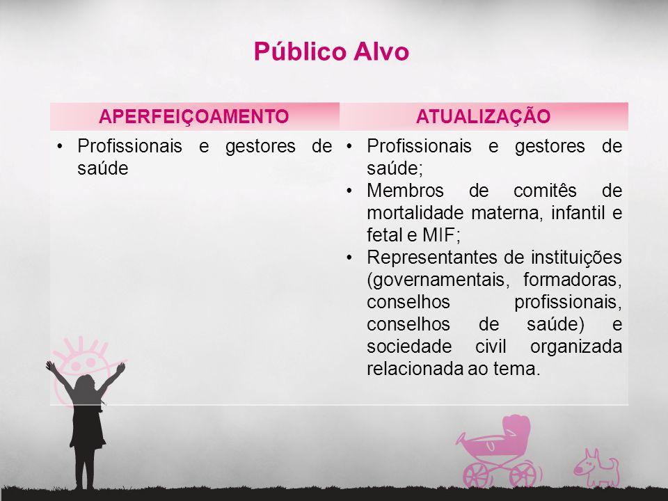 Público Alvo APERFEIÇOAMENTOATUALIZAÇÃO Profissionais e gestores de saúde Profissionais e gestores de saúde; Membros de comitês de mortalidade materna