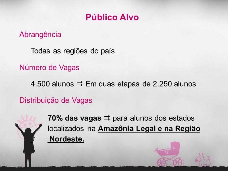 Público Alvo Abrangência Todas as regiões do país Número de Vagas 4.500 alunos Em duas etapas de 2.250 alunos Distribuição de Vagas 70% das vagas para