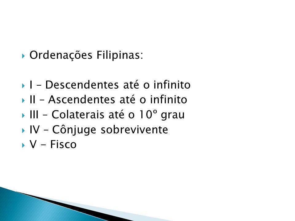Ordenações Filipinas: I – Descendentes até o infinito II – Ascendentes até o infinito III – Colaterais até o 10º grau IV – Cônjuge sobrevivente V - Fisco