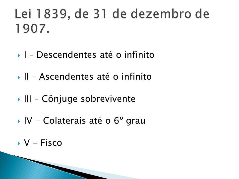 I – Descendentes até o infinito II – Ascendentes até o infinito III – Cônjuge sobrevivente IV - Colaterais até o 6º grau V - Fisco