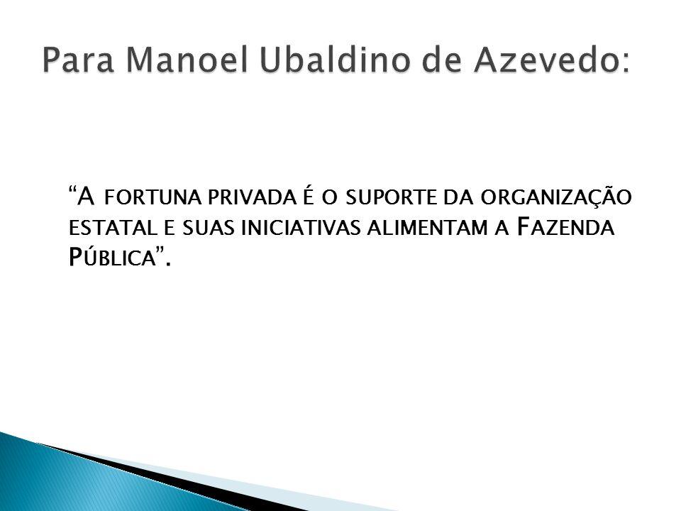Não obstante tenha caráter supletivo é a mais aplicada no direito brasileiro Busca estabelecer os sucessores de acordo com o sentimento comum e os interesses do Estado