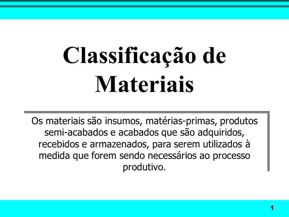 1 Classificação de Materiais Os materiais são insumos, matérias-primas, produtos semi-acabados e acabados que são adquiridos, recebidos e armazenados, para serem utilizados à medida que forem sendo necessários ao processo produtivo.
