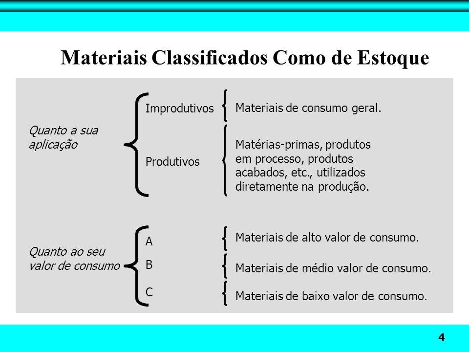 5 Materiais Classificados Como de Estoque Quanto a sua importância operacional X Y Z Materiais de aplicação não importante, com possibilidade de uso de similar dentro da empresa.