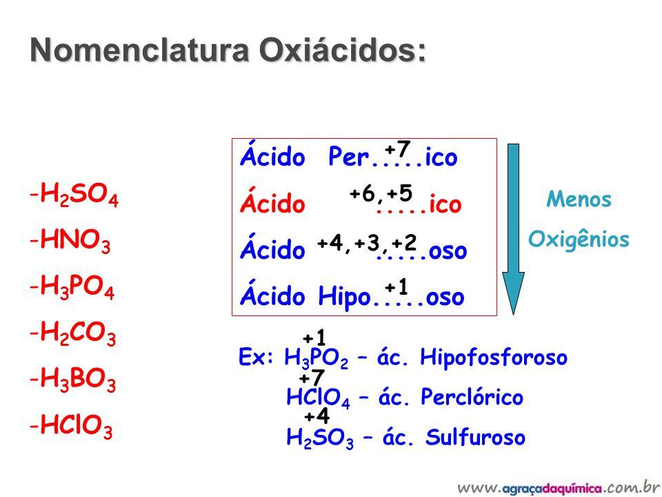 -H 2 SO 4 -HNO 3 -H 3 PO 4 -H 2 CO 3 -H 3 BO 3 -HClO 3 Ácido Per.....ico Ácido.....ico Ácido.....oso Ácido Hipo.....oso Menos Oxigênios Ex: H 3 PO 2 –