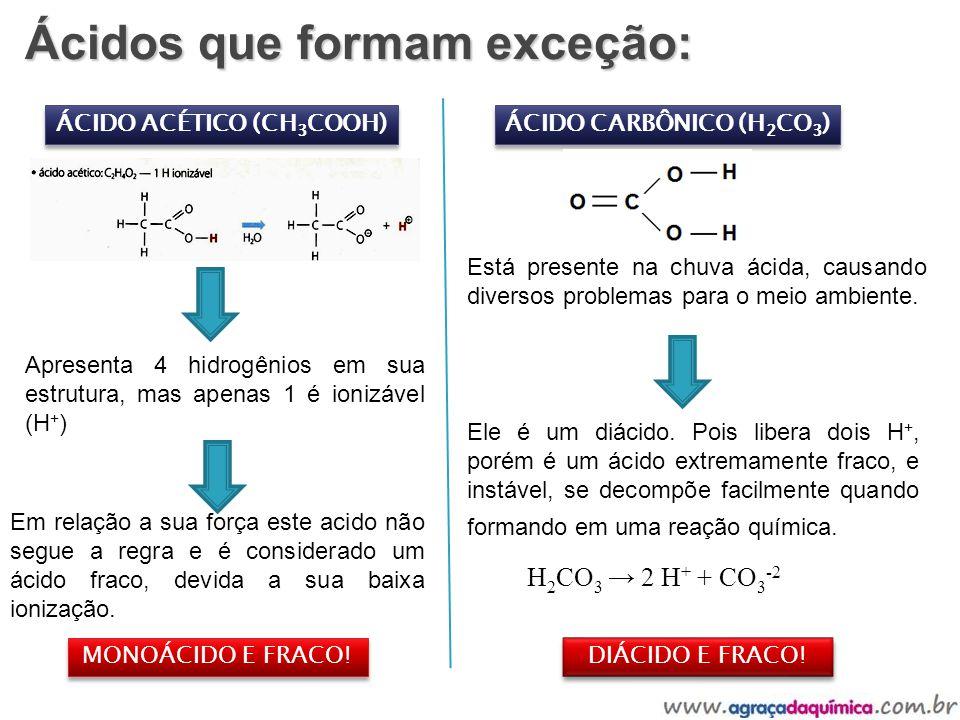 Ácidos que formam exceção: ÁCIDO ACÉTICO (CH 3 COOH) Apresenta 4 hidrogênios em sua estrutura, mas apenas 1 é ionizável (H + ) Em relação a sua força