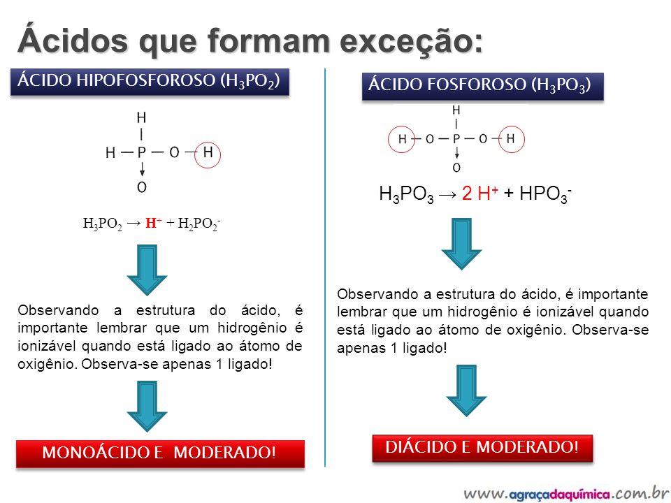 Ácidos que formam exceção: ÁCIDO HIPOFOSFOROSO (H 3 PO 2 ) MONOÁCIDO E MODERADO! ÁCIDO FOSFOROSO (H 3 PO 3 ) Observando a estrutura do ácido, é import