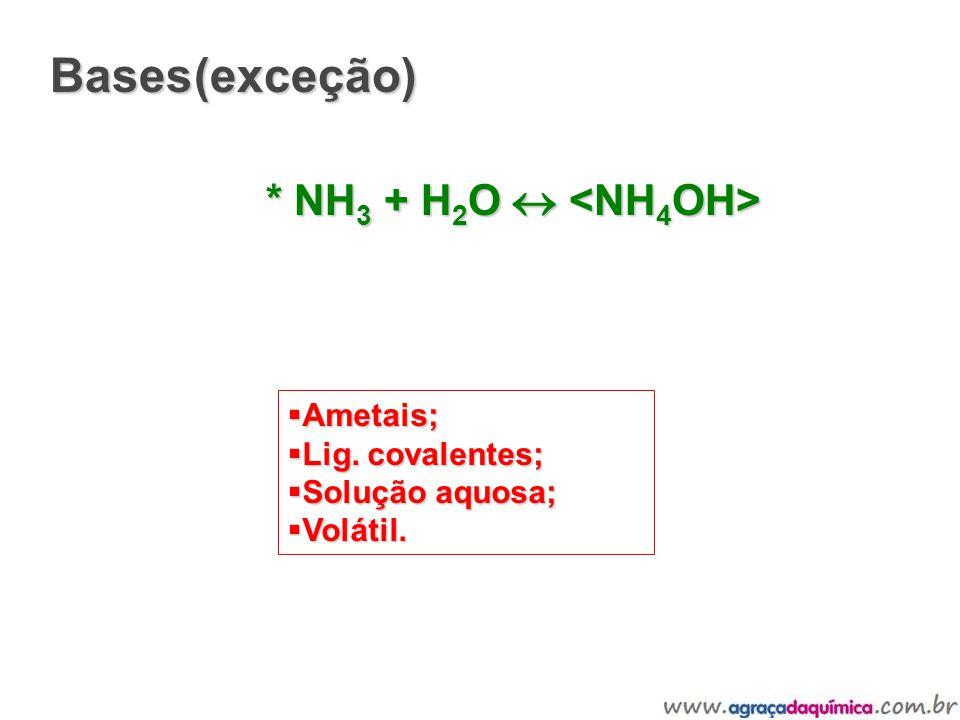 Bases * NH 3 + H 2 O * NH 3 + H 2 O Ametais; Ametais; Lig. covalentes; Lig. covalentes; Solução aquosa; Solução aquosa; Volátil. Volátil. (exceção)