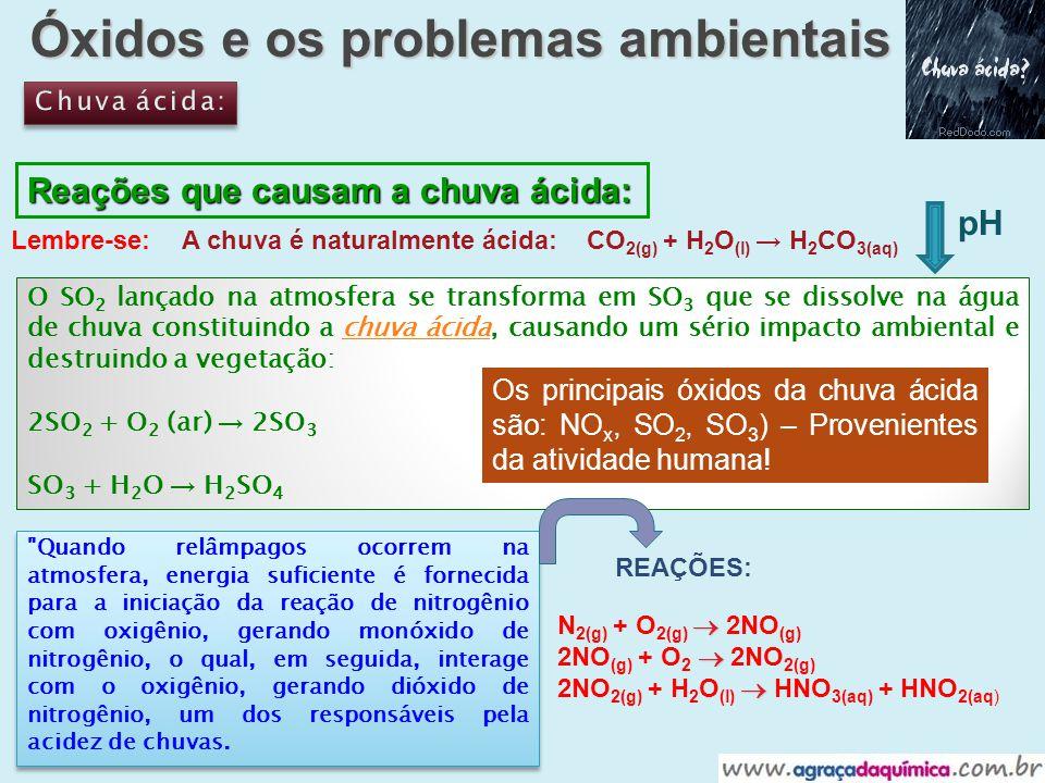 Óxidos e os problemas ambientais Reações que causam a chuva ácida: O SO 2 lançado na atmosfera se transforma em SO 3 que se dissolve na água de chuva