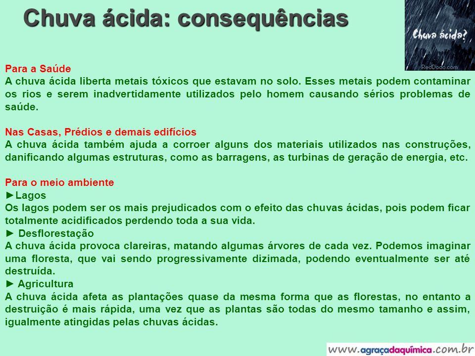 Chuva ácida: consequências Para a Saúde A chuva ácida liberta metais tóxicos que estavam no solo. Esses metais podem contaminar os rios e serem inadve