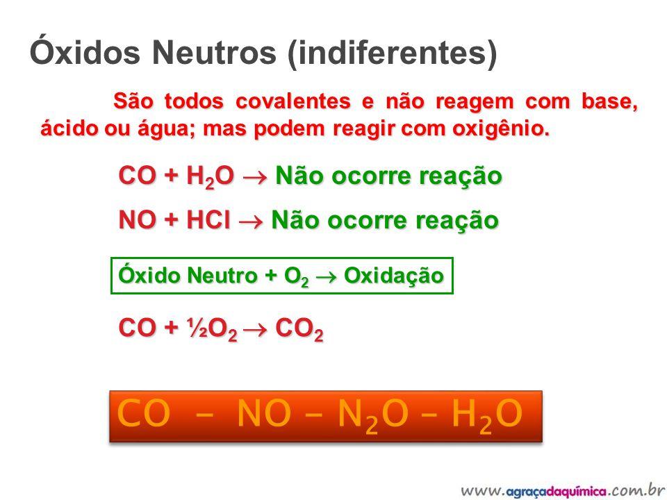 Óxidos Neutros (indiferentes) São todos covalentes e não reagem com base, ácido ou água; mas podem reagir com oxigênio. São todos covalentes e não rea